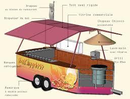cuisine nomade l application du design industriel par le concept d un restaurant