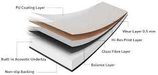 acoustic flooring luxfeel soundproof lay vinyl planks
