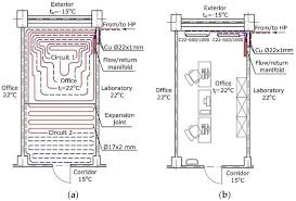 Floor Plan Of An Office by Energies Free Full Text Performance Evaluation Of Radiator And
