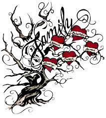 tree tattoo heart for each family members i like the idea but