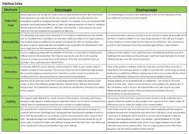 usmc counseling worksheet worksheets