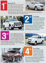 ford ranger fuel consumption ford ranger or toyota hilux