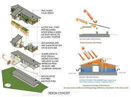 energy efficient house designs modern green house energy efficient truro residence house