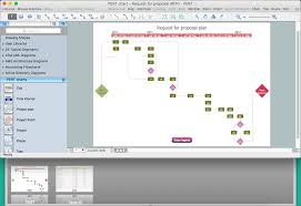 activity network diagram method project timeline draw network