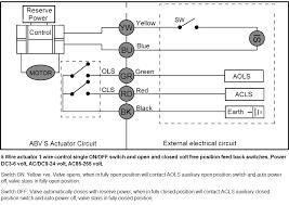 motorised ball valve auto return