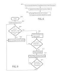 patent us8291687 continuous round baler google patentsuche