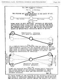 frequencies sacred harmonic geometry u2013 understanding resonance