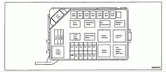 daewoo nubira fuse box diagram wiring diagrams with regard to