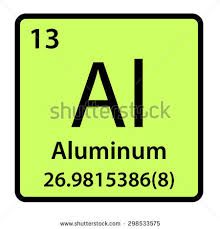 is aluminum on the periodic table element aluminum periodic table stock illustration 298533575