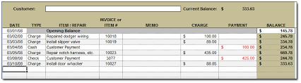 Account Spreadsheet Template Account Receivable Payable Spreadsheet Moneyspot Org