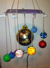 solar system project projects ideas solar system projects for kids