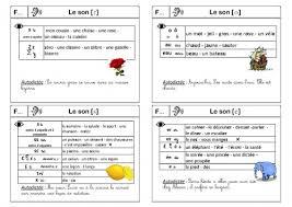 Cahier outils CE1  Le jardin dAlysse