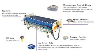 healthcare devices air mattress pump on ozer international corp