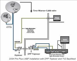 dish network wiring diagram dish wiring diagrams instruction