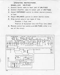 schematics