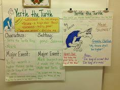 a cute graphic and writing activity to follow the dr seuss story