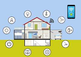 smart home solutions smart home solutions the iot suitcase