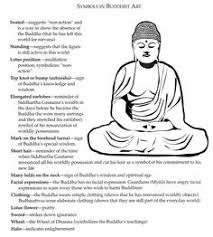 buddha statues and buddhist symbolism buddhists buddha and