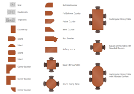 Kitchen Floor Plan Designer How To Make A Floor Plan