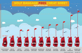 United Bags Cost What U0027s The Best Way To Fly Golf Bag Golf Talk The Sand Trap Com
