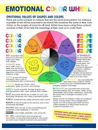 color wheel for makeup artists color wheel theory makeup books on color theory and other books