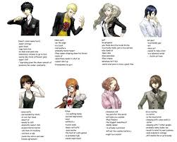 Pussy Eating Memes - just persona things persona 5 characters summarized wattpad