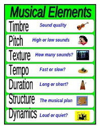 77 best musical terms and signs images on pinterest music music