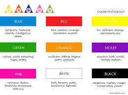 35 best colors images on pinterest color meanings auras and rainbow