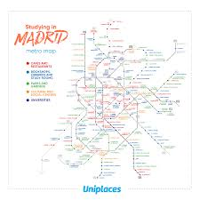 Madrid Subway Map by The Best Places To Study In Madrid By Metro Line Uniplaces Blog