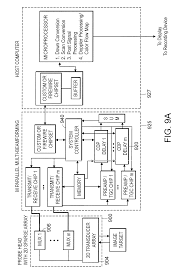 Multi Flow Map Patent Us8348849 Ultrasound 3d Imaging System Google Patents