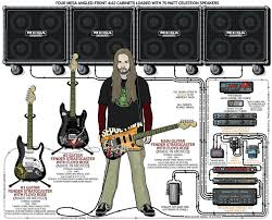 129 best guitar images on pinterest music guitar pedals and
