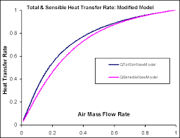 air flow rate equation pictures to pin on pinterest pinsdaddy