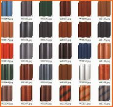 Roof Tiles Types Roof Tiles Types And Prices New Roof Guide For A Pitched Roof On A