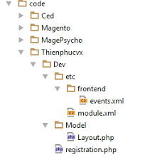 layout xml file magento magento 2 how to get all xml loaded tree