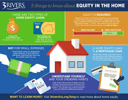 5 things to about equity in the home credit union banking