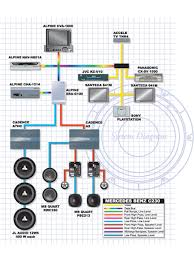 category mercedes benz wiring diagram circuit and wiring diagram