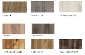 Formica Laminate Flooring Formica Laminate Flooring Add Elegance To Your House Floor And
