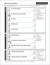 lesson plan wilson language training