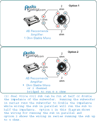 subwoofer wiring diagrams u2013 readingrat net