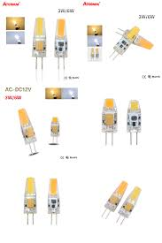 visit to buy 3w 6w g4 led diode bulb ac dc 12v flicker free cob