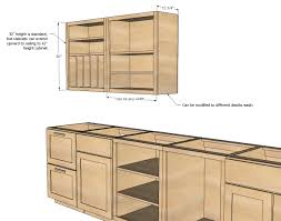 Kitchen Cabinet Components Standard Kitchen Cabinet Sizes Chart U2014 Readingworks Furniture