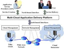 mobile edge computing u2013 an important ingredient of 5g networks