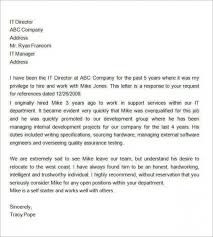 collection of solutions writing a recommendation letter for my