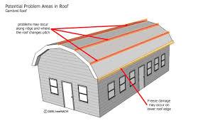 gambel roof gambrel roof problem amazing roofing a gambrel roof 3