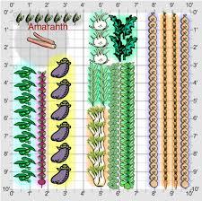 nice garden plot ideas how to plan a vegetable garden a step step