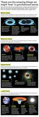 best 25 theoretical physics ideas on pinterest physics theories