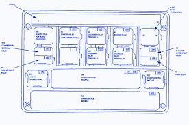 bmw e34 fuse box diagram bmw wiring diagrams instruction
