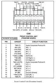 utp wiring diagram unique truck ethernet cable pdf nrg4cast