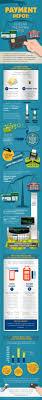 lexus financial visa login 17 best ideas about pontos cartão visa on pinterest moeda usd