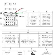 cool wira fuse box diagram gallery best image wire binvm us